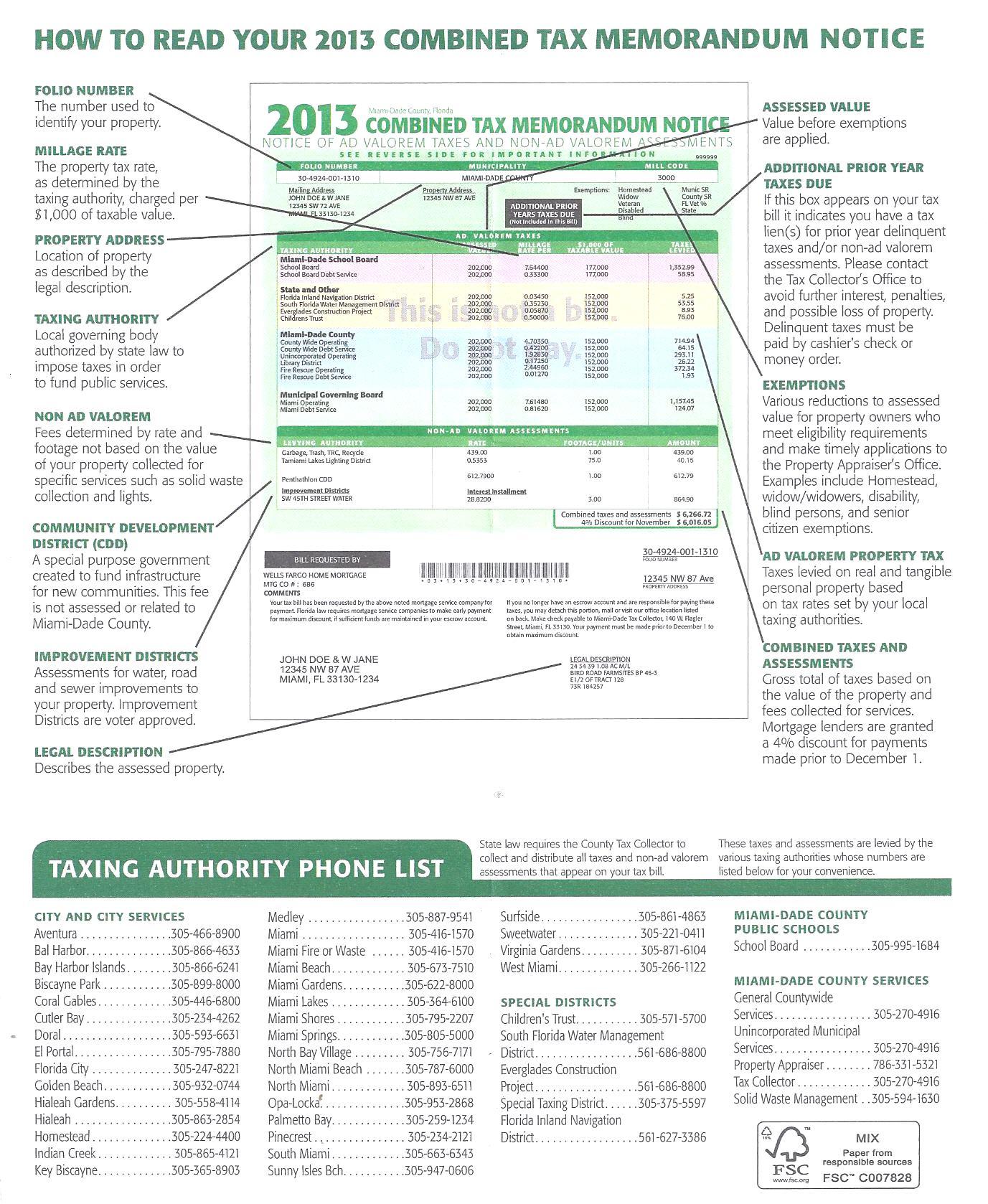 Understanding Tax Memorandum